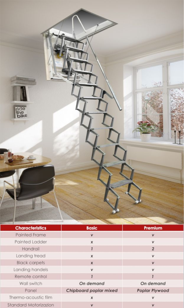 Automatic electric attic stairs remote controlled loft ladder basic version