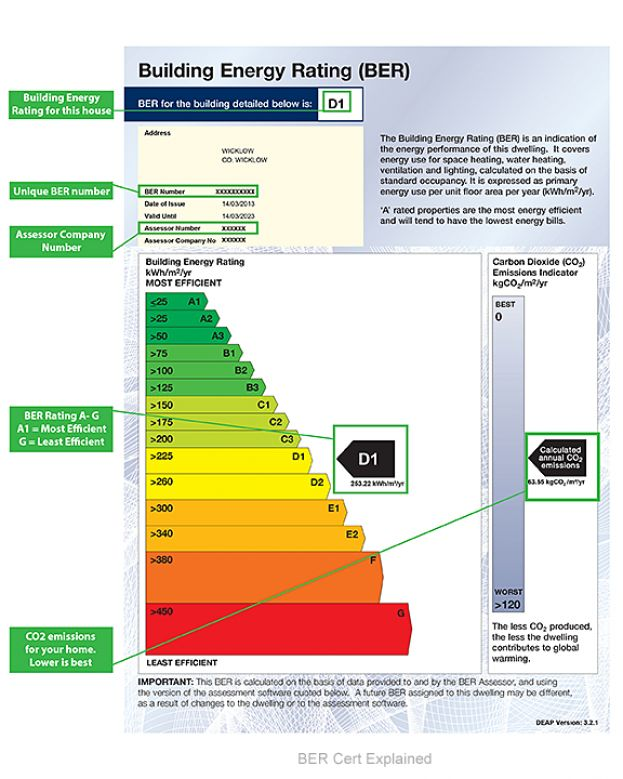 Building Energy Rating Certificate